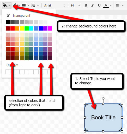 How To Create Mind Mapping Google Docs MindMaps Unleashed - How to change color of google map