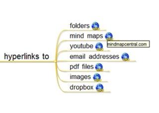 hyperlinks in file