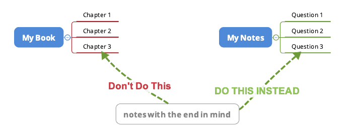 notes with the end in mind