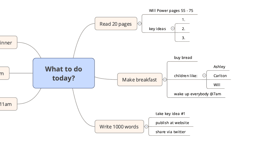 to-do list with multiple level