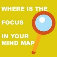 where is the focus in your mind map